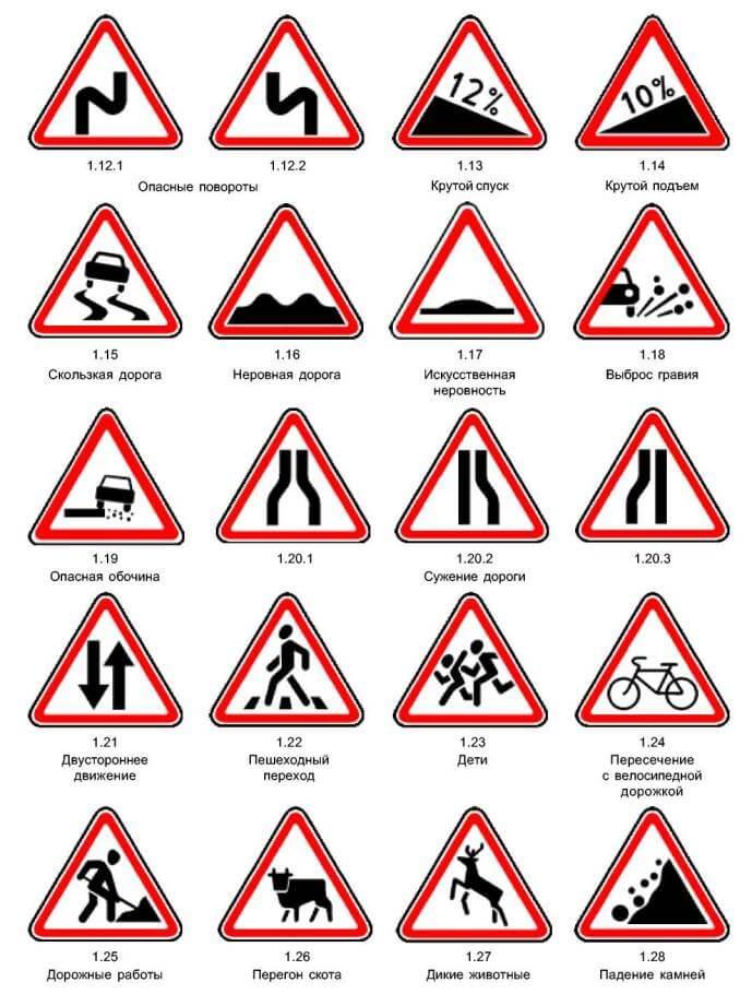 сертификация дорожных знаков